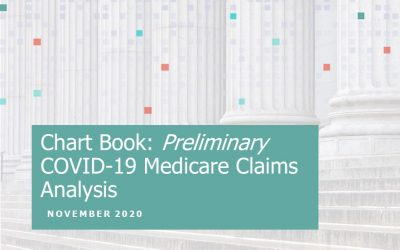 Chart Book: Preliminary COVID-19 Medicare Claims Analysis